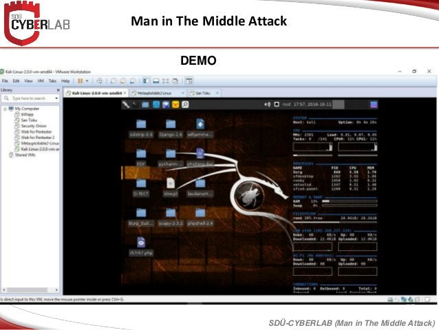 Man in The Middle Attack SDÜ-CYBERLAB (Man in The Middle Attack) DEMO