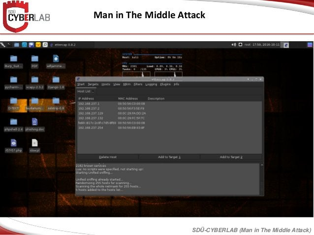 Man in The Middle Attack SDÜ-CYBERLAB (Man in The Middle Attack)