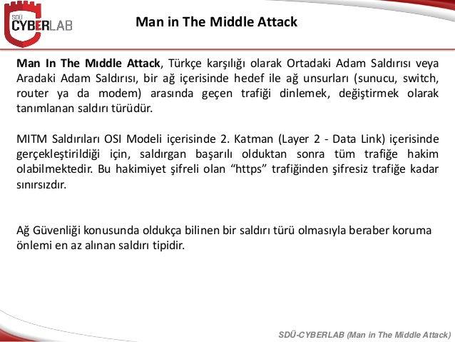 Man in The Middle Attack SDÜ-CYBERLAB (Man in The Middle Attack) Man In The Mıddle Attack, Türkçe karşılığı olarak Ortadak...