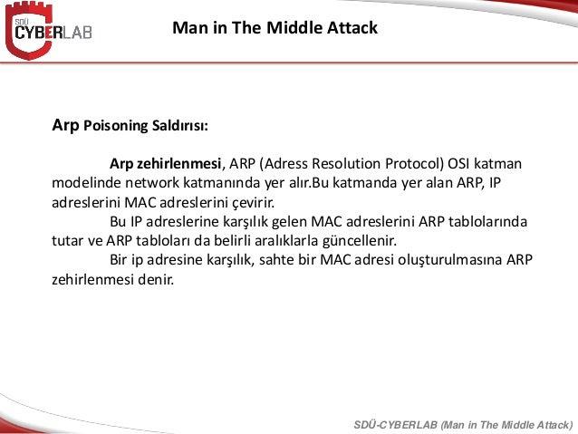 Man in The Middle Attack Arp Poisoning Saldırısı: Arp zehirlenmesi, ARP (Adress Resolution Protocol) OSI katman modelinde ...