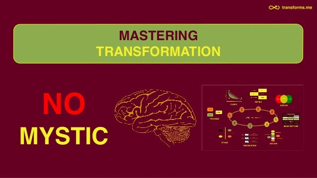 MASTERING TRANSFORMATION NO MYSTIC SELF- CONTAINED SELF- DRIVEN JANUARY 1st MEDIATED ALGORITHMIC MODERATED USER BEHAVIOR U...