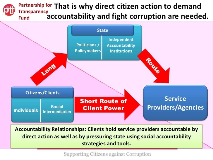 That is why direct citizen action to demand               accountability and fight corruption are needed.                 ...