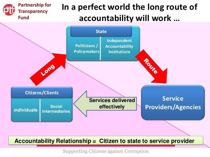 In a perfect world the long route of                             accountability will work …                               ...