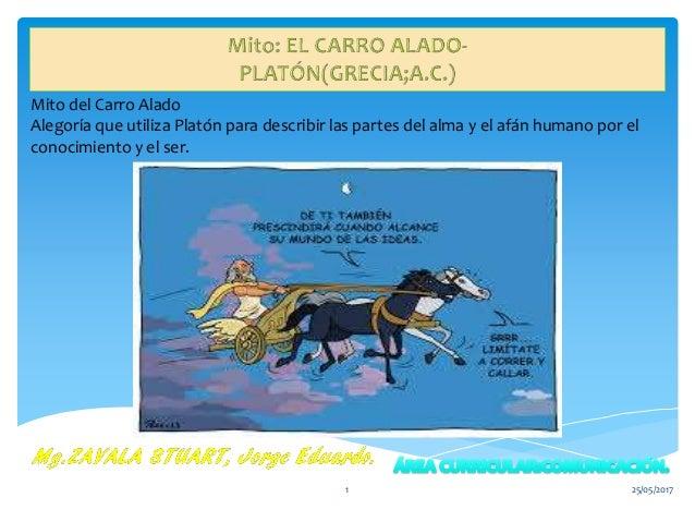 Mito del Carro Alado Alegoría que utiliza Platón para describir las partes del alma y el afán humano por el conocimiento y...