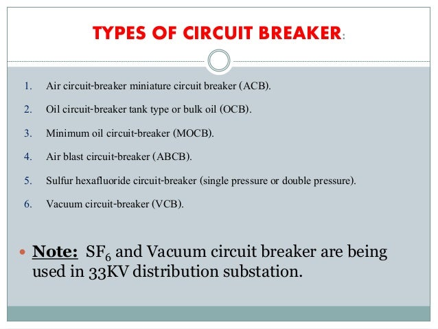 circuits powerpoint