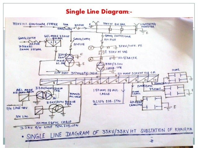 Vocational training from secl sohagpur khairha mine ppt power single line diagram ccuart Images