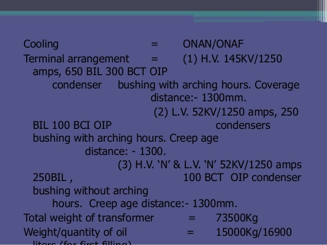 Image Result For Oip Bushing
