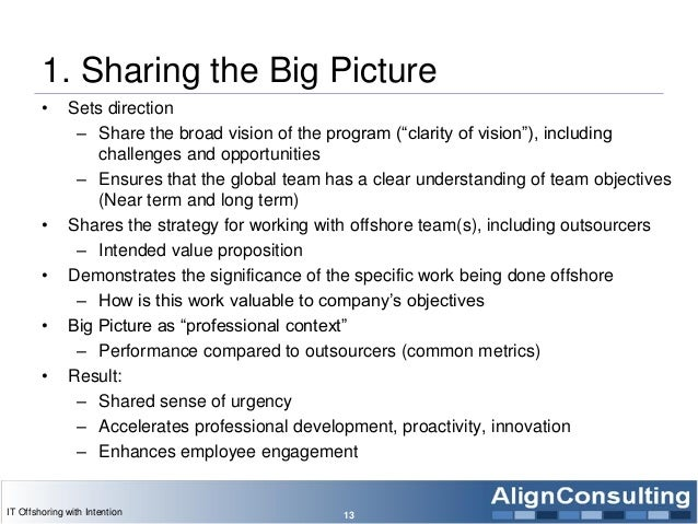 """1. Sharing the Big Picture • Sets direction – Share the broad vision of the program (""""clarity of vision""""), including chall..."""