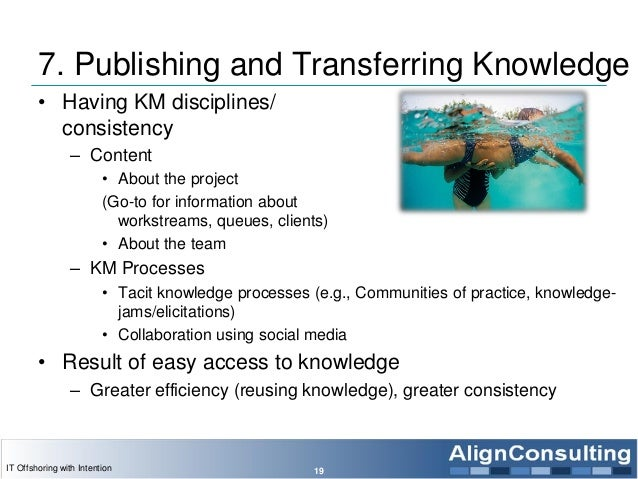 7. Publishing and Transferring Knowledge • Having KM disciplines/ consistency – Content • About the project (Go-to for inf...