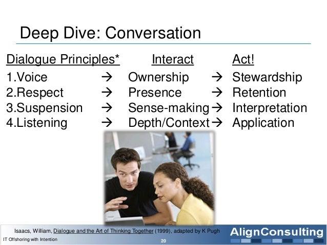 Deep Dive: Conversation 20 Interact Ownership Presence Sense-making Depth/Context Act! Stewardship Retention Interpretatio...