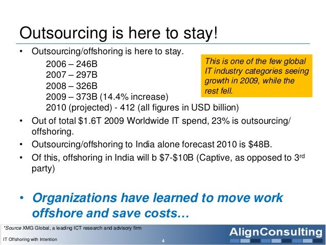Outsourcing is here to stay! • Outsourcing/offshoring is here to stay. 2006 – 246B 2007 – 297B 2008 – 326B 2009 – 373B (14...