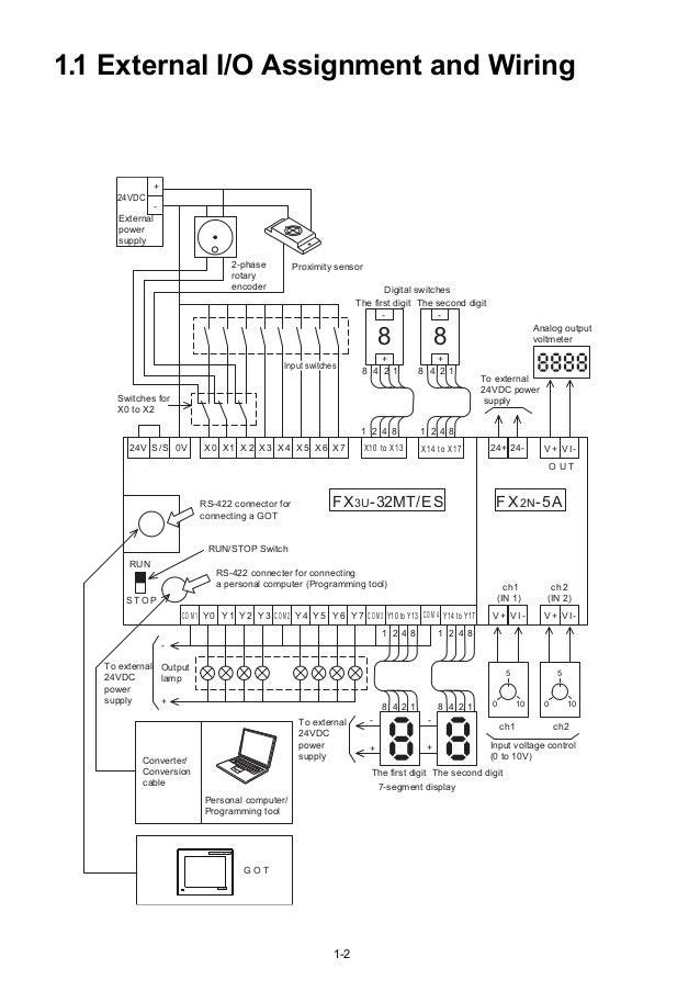 Swell Wiring Diagram Plc Mitsubishi Somurich Com Wiring Digital Resources Indicompassionincorg