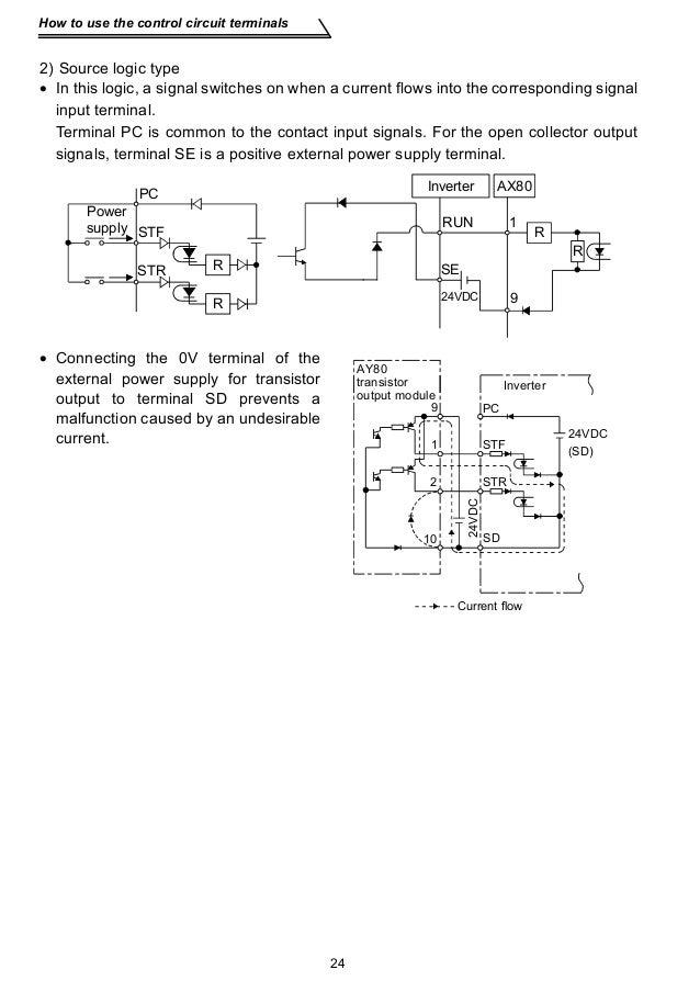 Wondrous Mitsubishi Vfd Wiring Diagram Electrical Wiring Diagram Hmi Wiring Wiring Database Liteviha4X4Andersnl