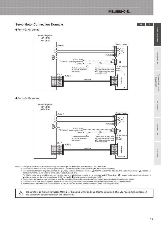 Diagram  1525 Bl Servo Amplifier Wiring Diagram Full Version Hd Quality Wiring Diagram