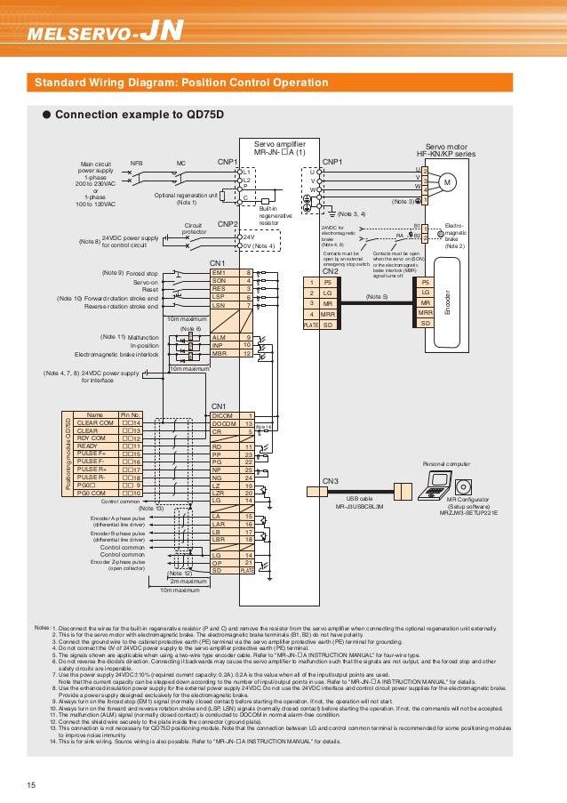 mitsubishi-ac-servos-melservo-jnnhathevn-16-638  Sd Ac Motor Wiring Diagram on start capacitor, reverse 120v, reversing switch,