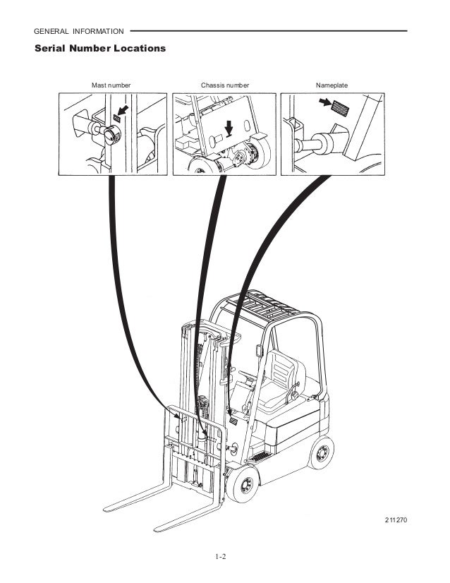 Mitsubishi fb20 cn forklift trucks service repair manual