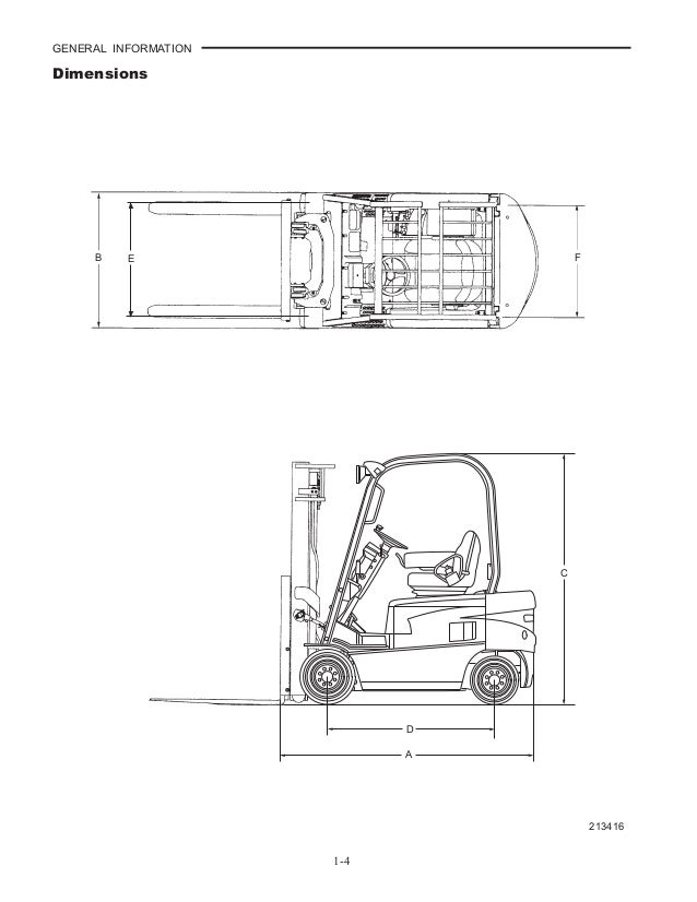 Mitsubishi fb20 cn forklift trucks service repair manual