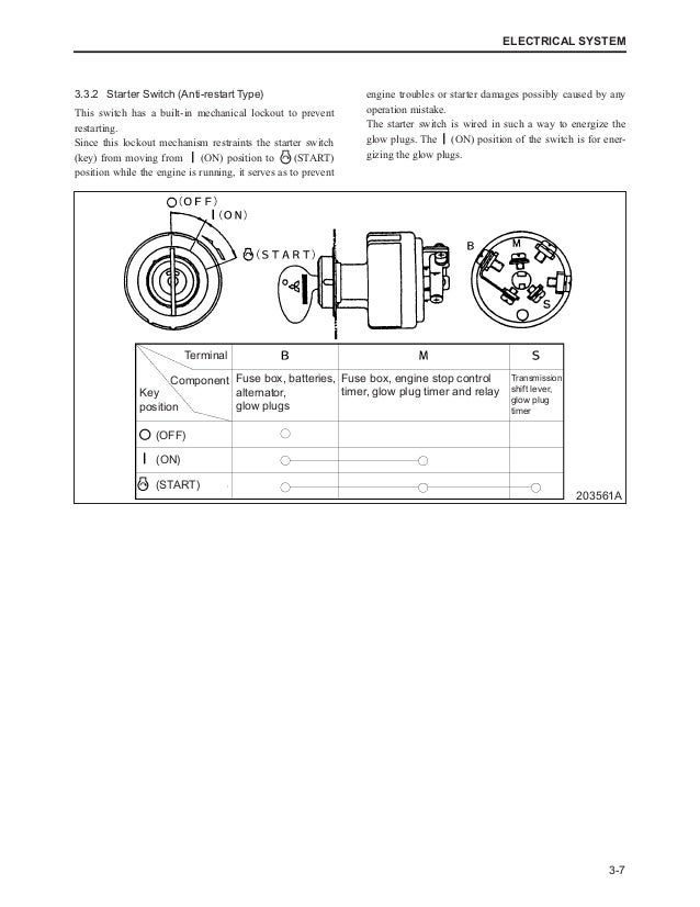 Thermoguard Up d manual online Free