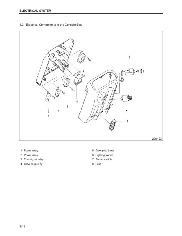 mitsubishi fd100 n forklift trucks service repair manual sn f15d 6001 rh slideshare net