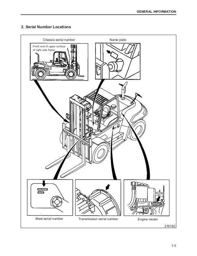 Mitsubishi fd100 n forklift trucks service repair manual