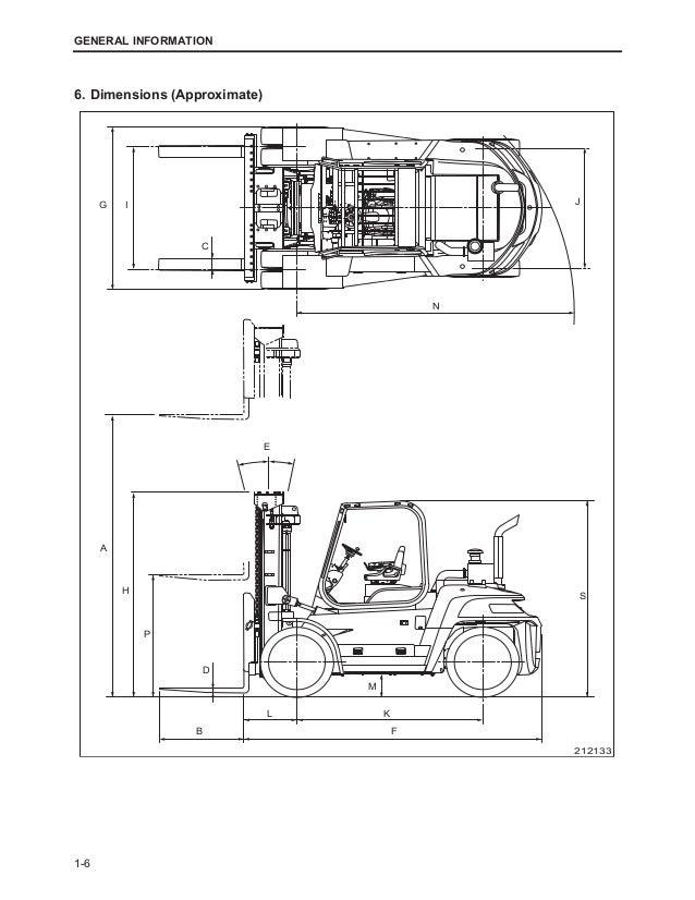Mitsubishi fd80 n forklift trucks service repair manual