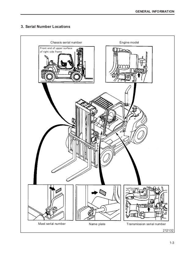Mitsubishi fd90 n forklift trucks service repair manual