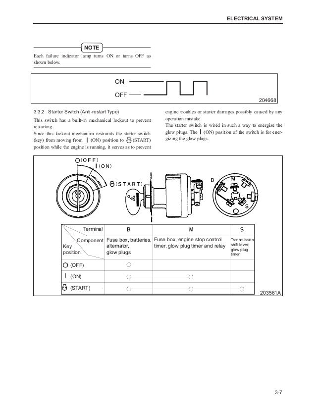 mitsubishi fd90 n forklift trucks service repair manual snf32c 60011 \u2026 Mitsubishi Caterpillar Forklift