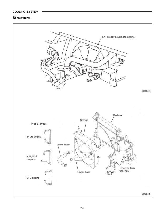 Mitsubishi fg15 n forklift trucks service repair manual sn