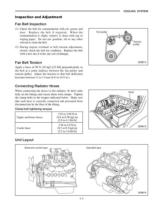 mitsubishi fg15 n forklift trucks service repair manual sn f25c 50001 rh slideshare net
