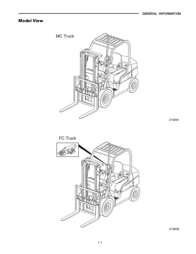 Mitsubishi fg20 n forklift trucks service repair manual sn