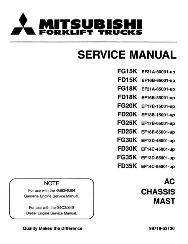 mitsubishi fg25 k forklift trucks service repair manual sn:ef17b 65001-up