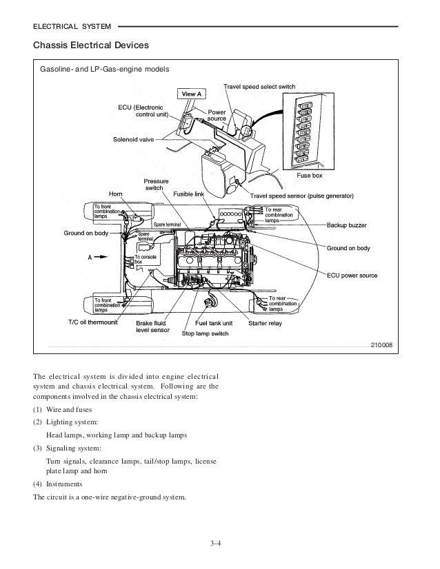 Mitsubishi fg40 kl forklift trucks service repair manual sn ... on