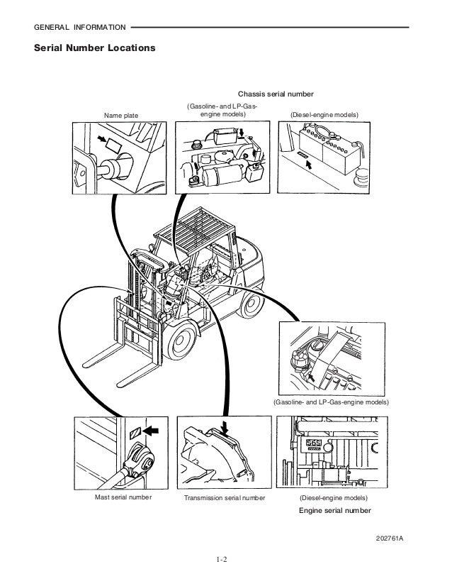 Mitsubishi fg40 kl forklift trucks service repair manual