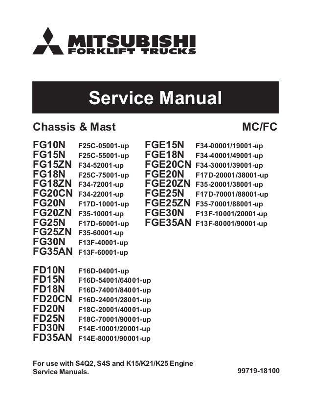 mitsubishi fgc15 n forklift trucks chassis mast and options service rh slideshare net Schematics 2001 Mitsubishi Montero Mitsubishi Wiring Schematics