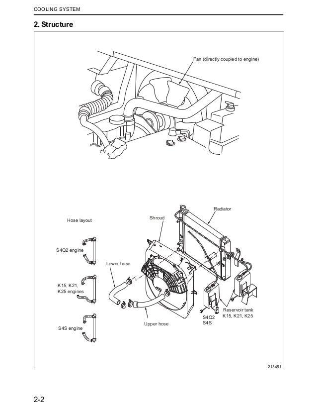 mitsubishi fgc15 n forklift trucks chassis mast and options service rh slideshare net Schematics 2001 Mitsubishi Montero 2014 Mitsubishi Outlander Sport Schematic