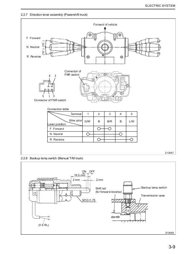 mitsubishi fgc15 n forklift trucks chassis mast and options service rh slideshare net Schematics 2001 Mitsubishi Montero Lighting Wiring Schematic 95 Mitsubishi Fuso