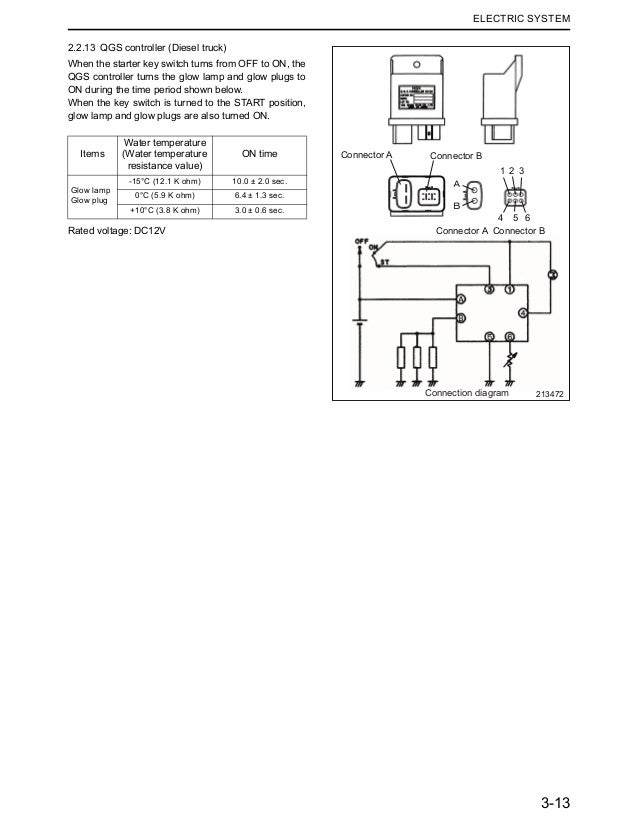 Mitsubishi Forklift Switch Schematic Wiring Diagrams Bestrh28evelynde: For A Mitsubishi Fork Lift Wiring Diagrams At Gmaili.net