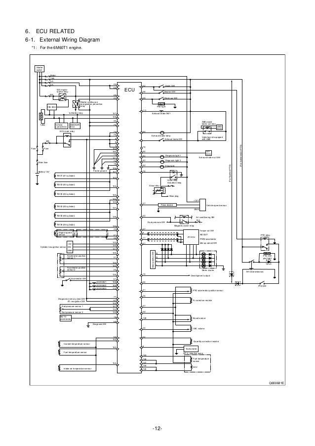 mitsubishi fuso fighter 6 m60 engine rh slideshare net mitsubishi canter wiring diagram pdf mitsubishi truck wiring diagram