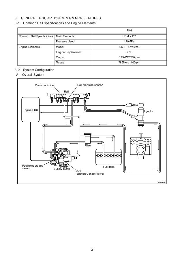 Mitsubishi Fuso Wiring Diagram: Mitsubishi fuso fighter 6 m60 engine,Design