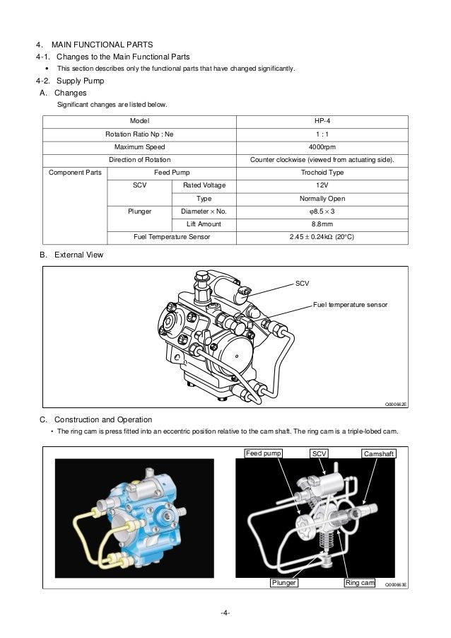 fuse box diagram mercedes benz 2000 s500 2000 lincoln town Mercedes -Benz CDI Engine Diagram 1995 Mercedes C220 Engine Diagram