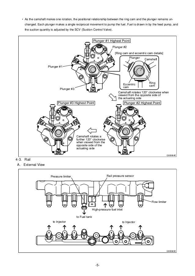 Pump Plunger Ring Cam 8: Mitsubishi Canter Fuel Pump Wiring Diagram At Satuska.co