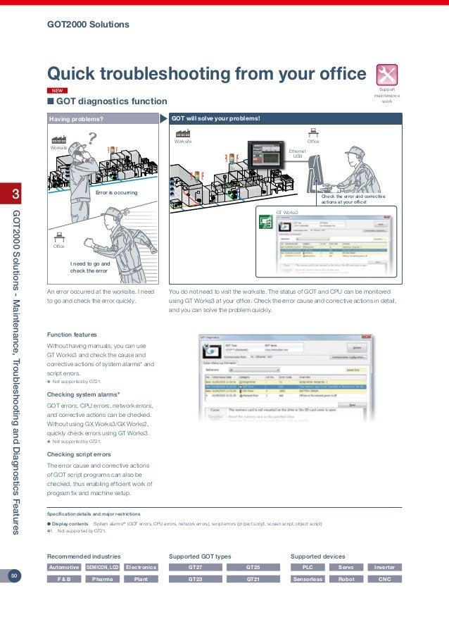Mitsubishi graphic operation terminal got2000 series dienhathe,vn