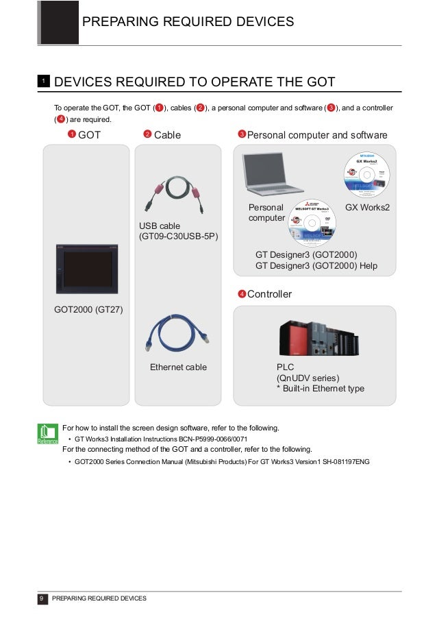 Gt designer 3 manual for 2000