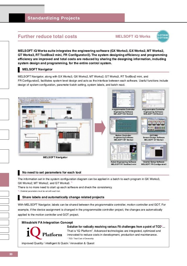 Mitsubishi graphic operation terminal screen design software melsoft …