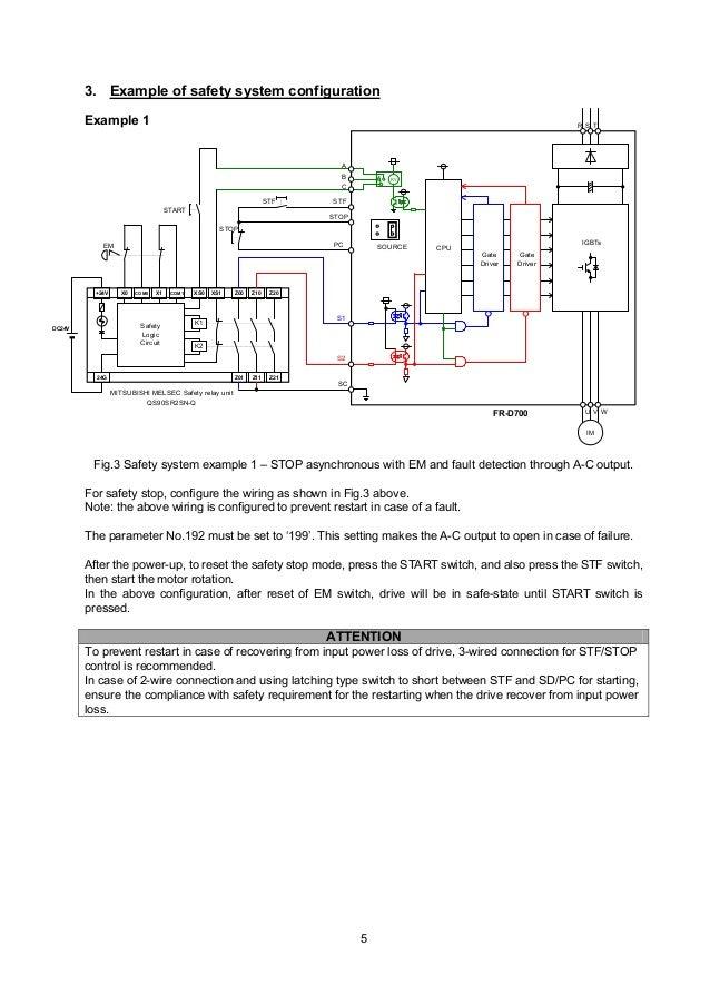 Mitsubishi Inverter Catalog