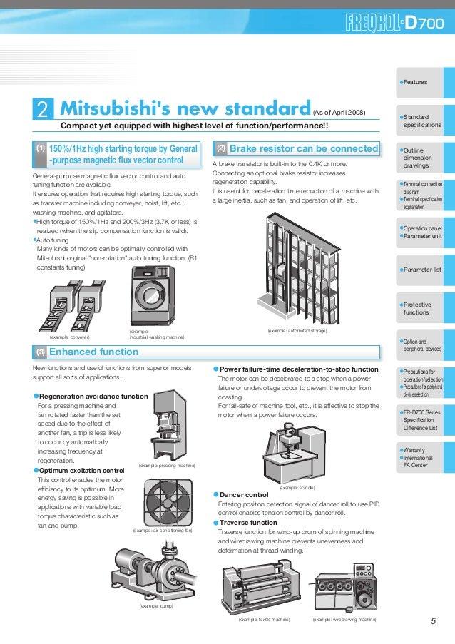 Diagram  Mitsubishi Freqrol E700 Wiring Diagram Full