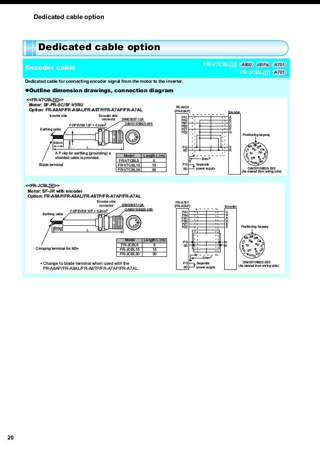 Mitsubishi Inverter Option Catalog