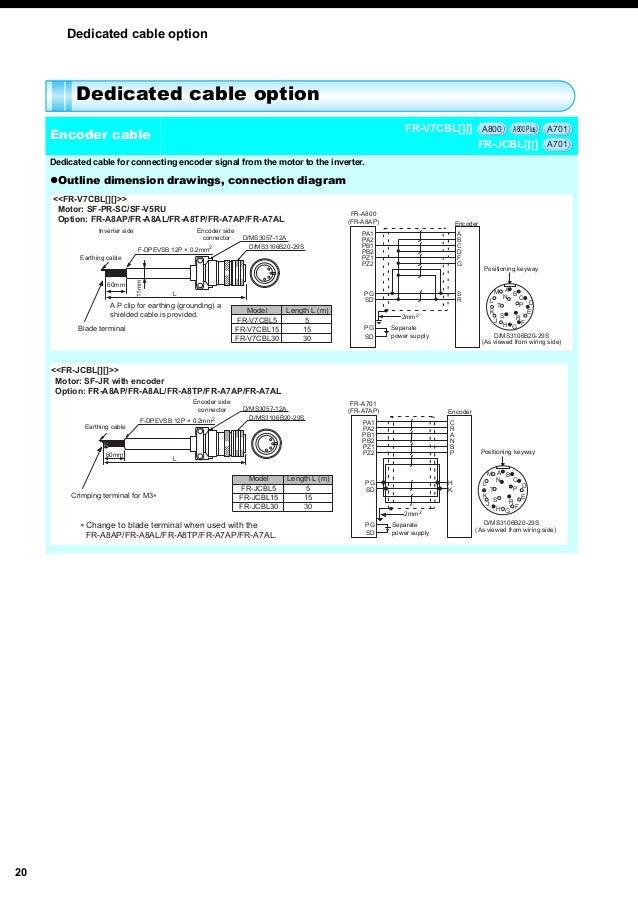 Mitsubishi Inverter Option Catalog Dienhathe Vn