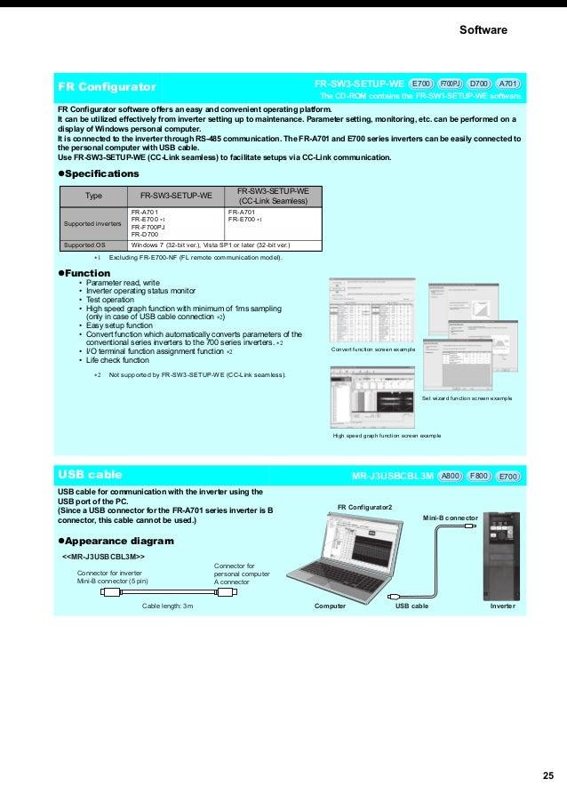 mitsubishi-inverter-option-catalog-dienh