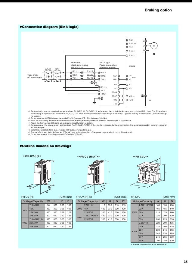 Mitsubishi inverter option catalog dienhathe.vn